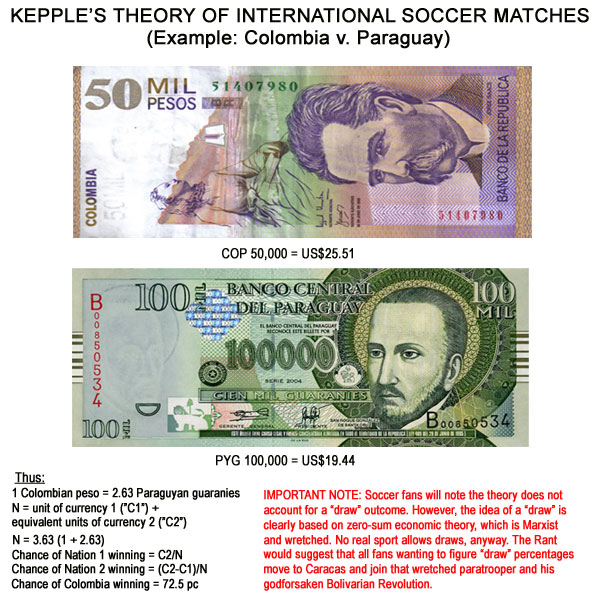 Image Result For Forex Us Dollar To Ph Peso
